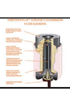 Direction Plus Filter Replacement for Pre-Filter Diesel